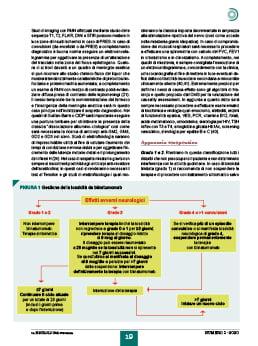 neurologia-italiana-e